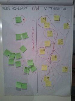 retos_sostenibilidad_colegio_arquitectos